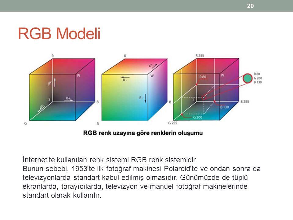 RGB Modeli İnternet'te kullanılan renk sistemi RGB renk sistemidir. Bunun sebebi, 1953'te ilk fotoğraf makinesi Polaroid'te ve ondan sonra da televizy