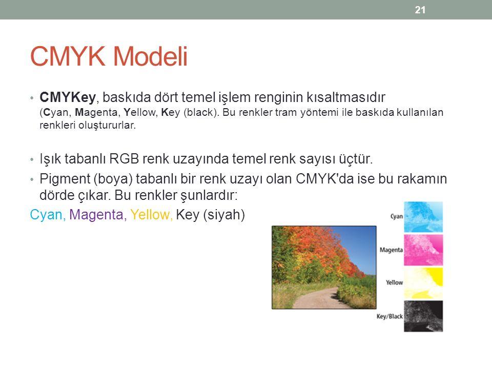 CMYK Modeli CMYKey, baskıda dört temel işlem renginin kısaltmasıdır (Cyan, Magenta, Yellow, Key (black). Bu renkler tram yöntemi ile baskıda kullanıla