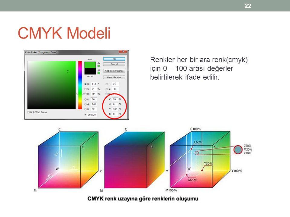 CMYK Modeli Renkler her bir ara renk(cmyk) için 0 – 100 arası değerler belirtilerek ifade edilir. 22