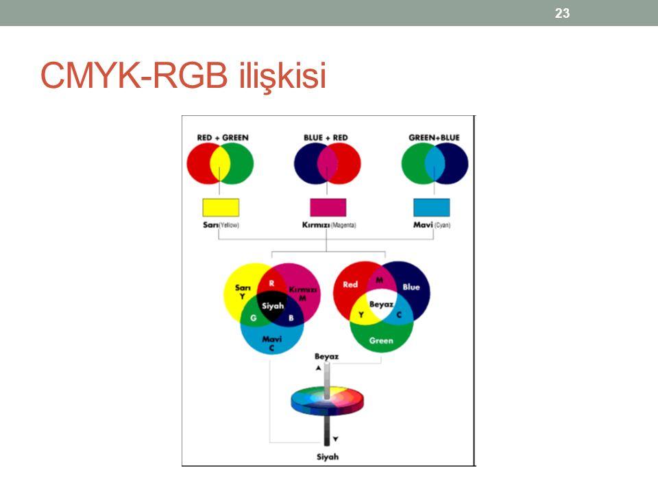 CMYK-RGB ilişkisi 23