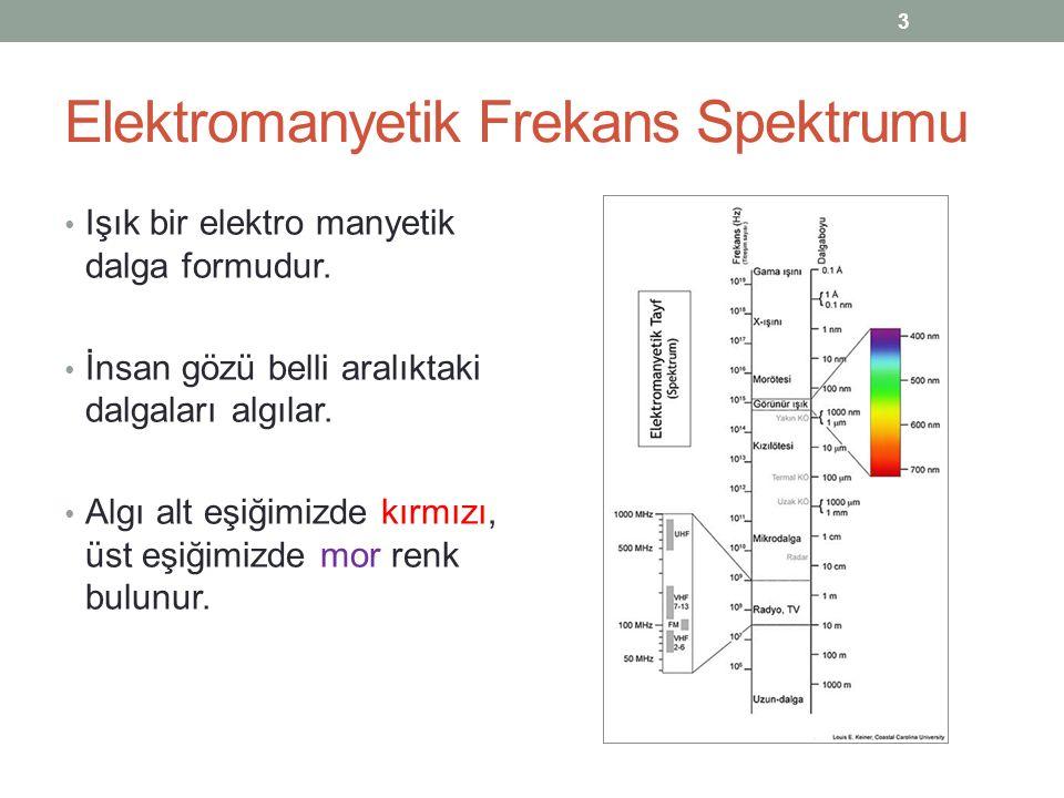 Elektromanyetik Frekans Spektrumu Işık bir elektro manyetik dalga formudur. İnsan gözü belli aralıktaki dalgaları algılar. Algı alt eşiğimizde kırmızı