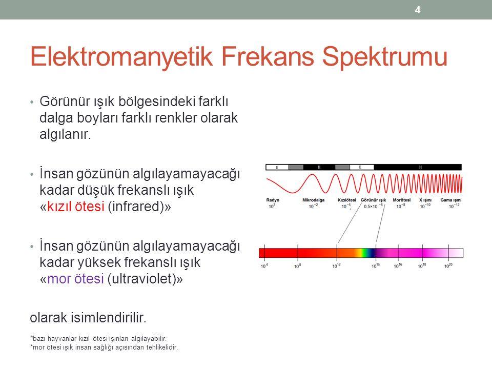 Elektromanyetik Frekans Spektrumu Görünür ışık bölgesindeki farklı dalga boyları farklı renkler olarak algılanır. İnsan gözünün algılayamayacağı kadar