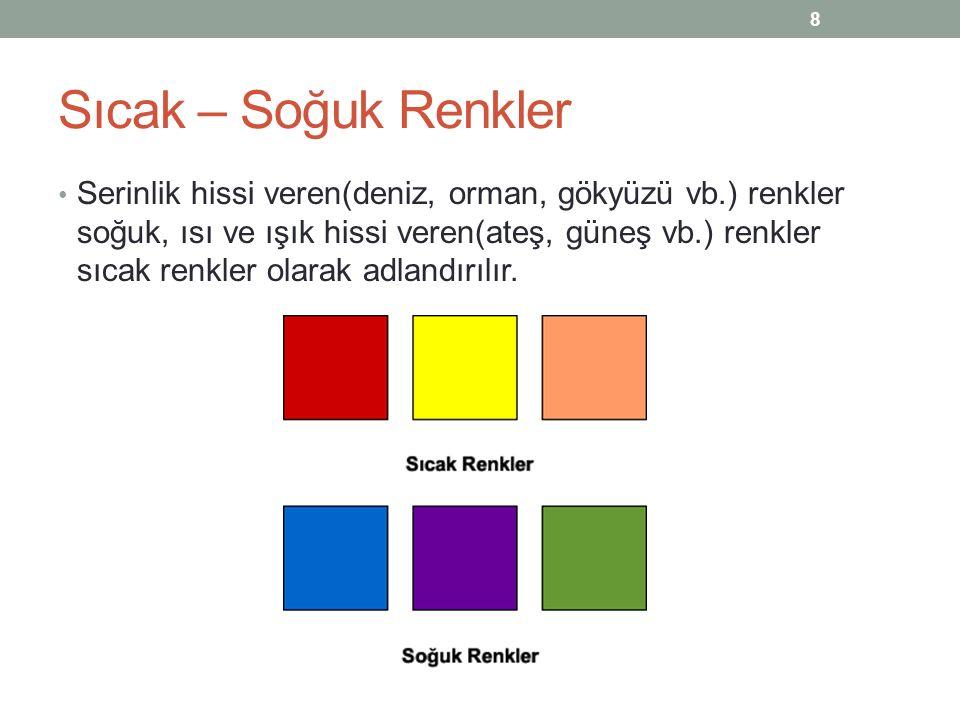 RGB Modeli Renkli bir görüntüdeki her RGB (kırmızı, yeşil, mavi) bileşen için 0 (siyah) ile 255 (beyaz) arasında değişir.