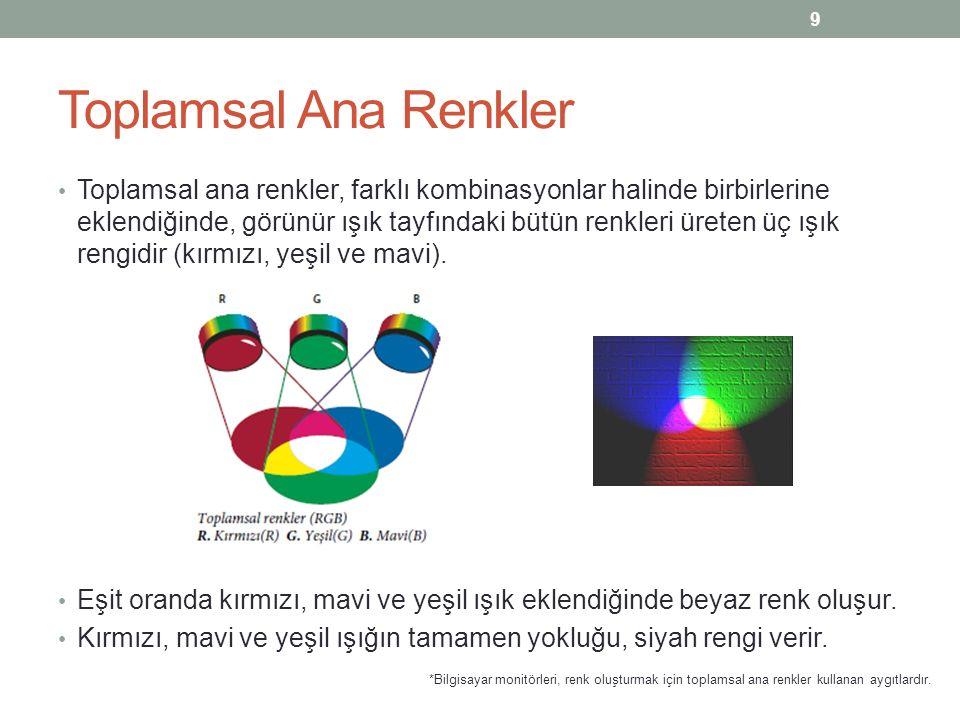Toplamsal Ana Renkler Toplamsal ana renkler, farklı kombinasyonlar halinde birbirlerine eklendiğinde, görünür ışık tayfındaki bütün renkleri üreten üç