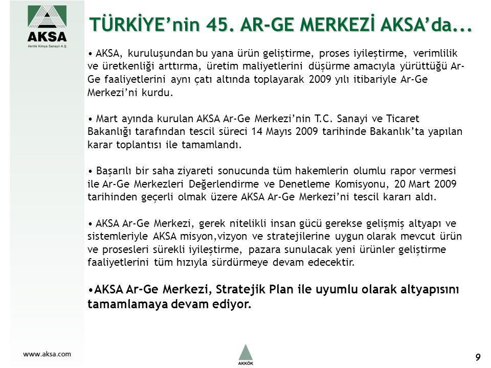 TÜRKİYE'nin 45. AR-GE MERKEZİ AKSA'da...