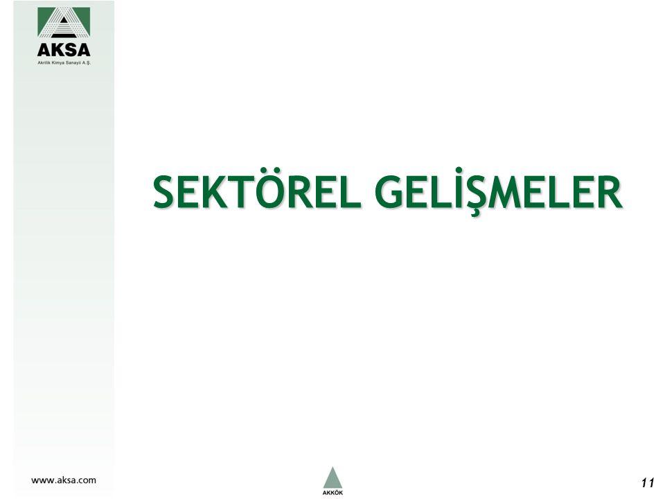SEKTÖREL GELİŞMELER 11