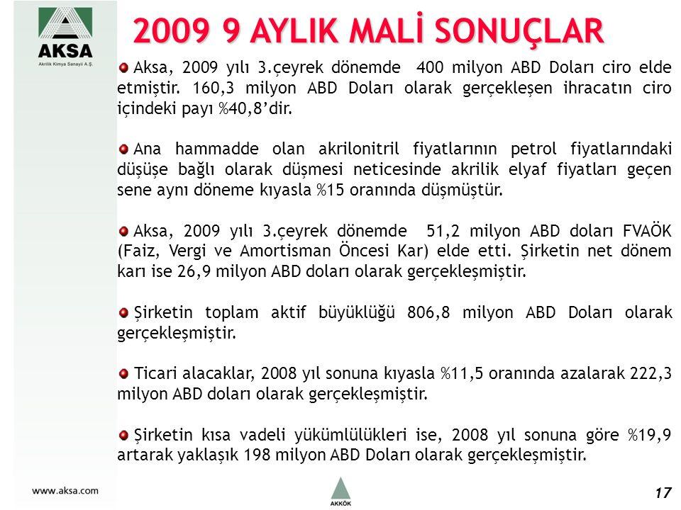 2009 9 AYLIK MALİ SONUÇLAR 17 Aksa, 2009 yılı 3.çeyrek dönemde 400 milyon ABD Doları ciro elde etmiştir.