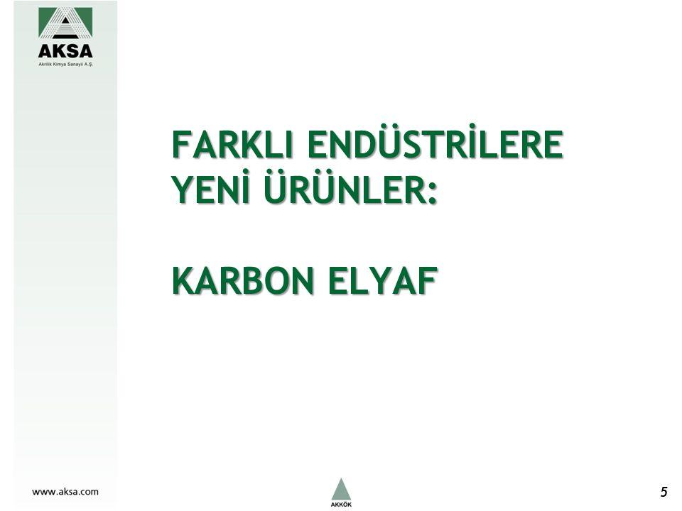 FARKLI ENDÜSTRİLERE YENİ ÜRÜNLER: KARBON ELYAF 5