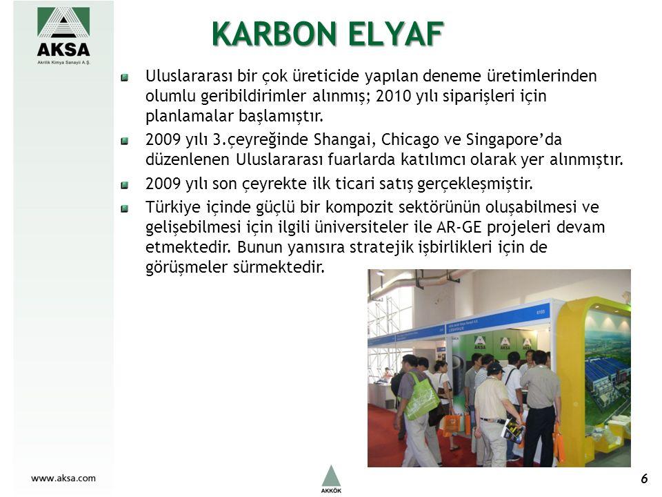 KARBON ELYAF 6 Uluslararası bir çok üreticide yapılan deneme üretimlerinden olumlu geribildirimler alınmış; 2010 yılı siparişleri için planlamalar başlamıştır.
