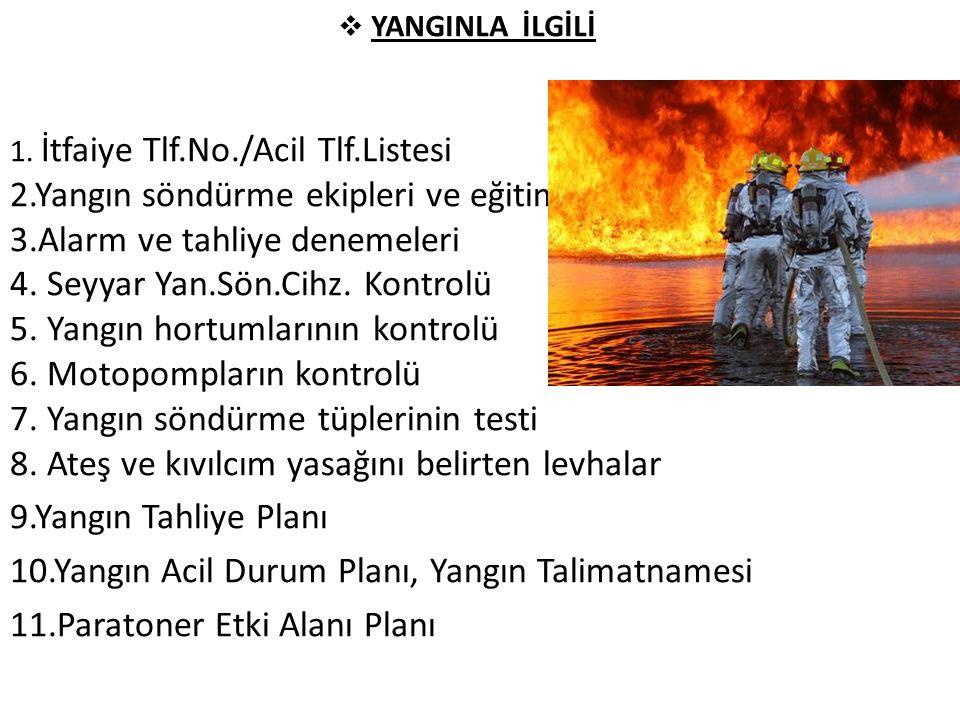  YANGINLA İLGİLİ 1. İtfaiye Tlf.No./Acil Tlf.Listesi 2.Yangın söndürme ekipleri ve eğitimi 3.Alarm ve tahliye denemeleri 4. Seyyar Yan.Sön.Cihz. Kont