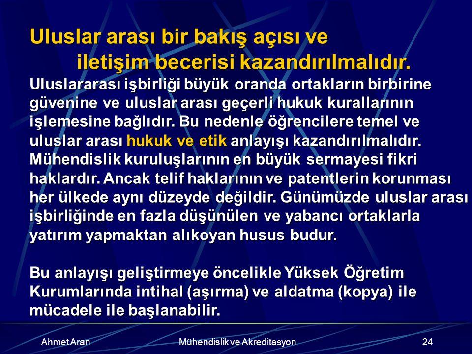 Ahmet AranMühendislik ve Akreditasyon24 Uluslar arası bir bakış açısı ve iletişim becerisi kazandırılmalıdır.