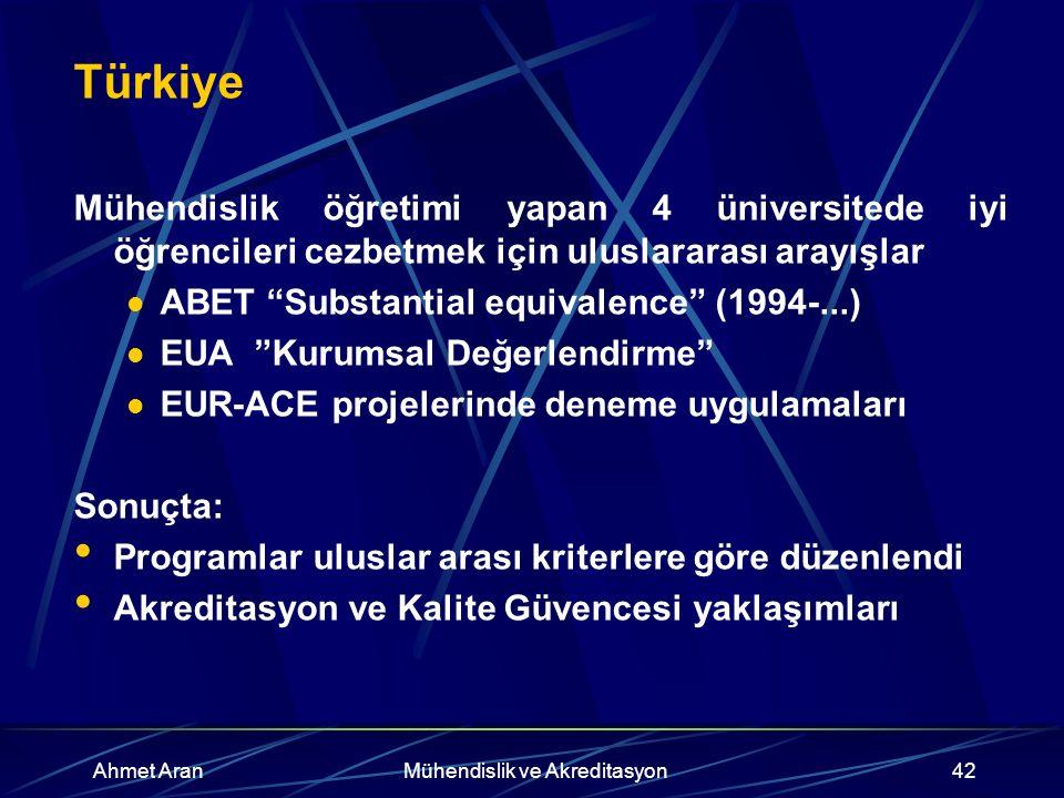 Ahmet AranMühendislik ve Akreditasyon42 Türkiye Mühendislik öğretimi yapan 4 üniversitede iyi öğrencileri cezbetmek için uluslararası arayışlar ABET Substantial equivalence (1994-...) EUA Kurumsal Değerlendirme EUR-ACE projelerinde deneme uygulamaları Sonuçta: Programlar uluslar arası kriterlere göre düzenlendi Akreditasyon ve Kalite Güvencesi yaklaşımları