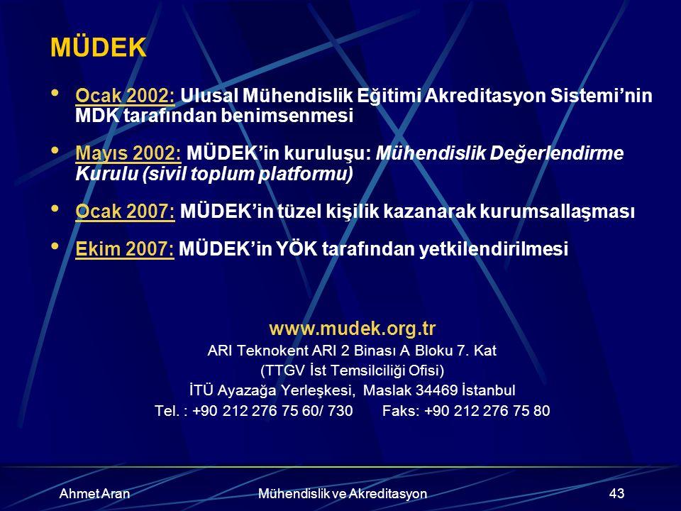 Ahmet AranMühendislik ve Akreditasyon43 MÜDEK Ocak 2002: Ulusal Mühendislik Eğitimi Akreditasyon Sistemi'nin MDK tarafından benimsenmesi Mayıs 2002: MÜDEK'in kuruluşu: Mühendislik Değerlendirme Kurulu (sivil toplum platformu) Ocak 2007: MÜDEK'in tüzel kişilik kazanarak kurumsallaşması Ekim 2007: MÜDEK'in YÖK tarafından yetkilendirilmesi www.mudek.org.tr ARI Teknokent ARI 2 Binası A Bloku 7.