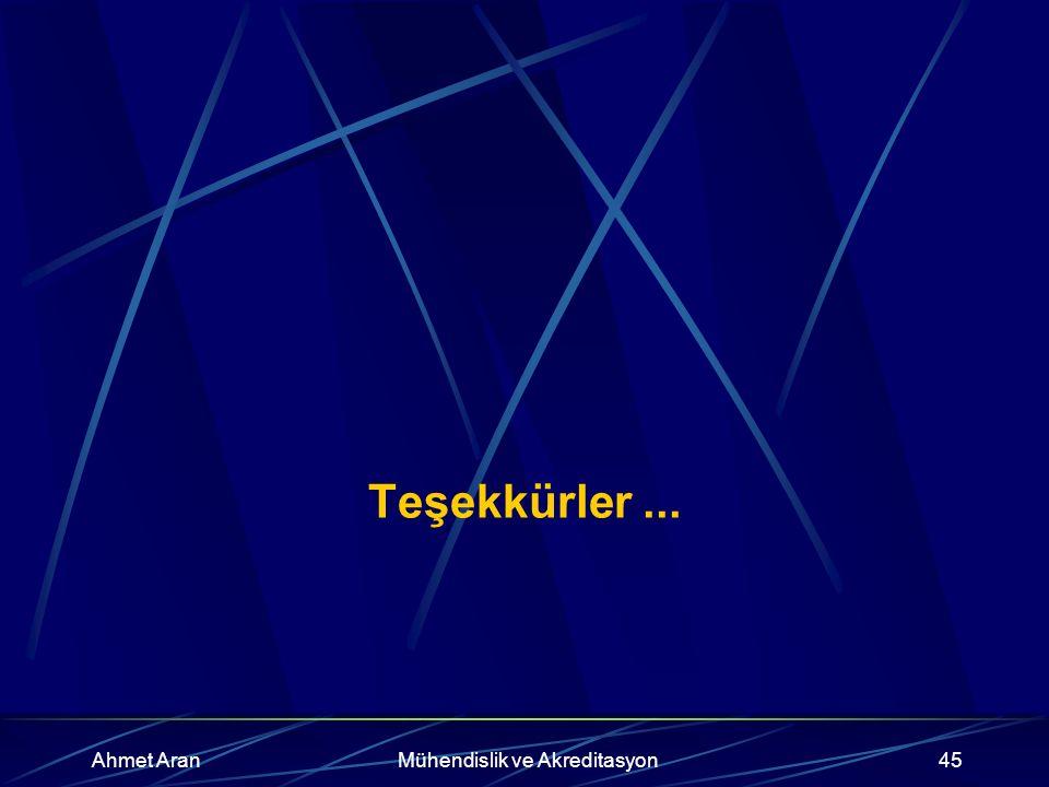 Ahmet AranMühendislik ve Akreditasyon45 Teşekkürler...