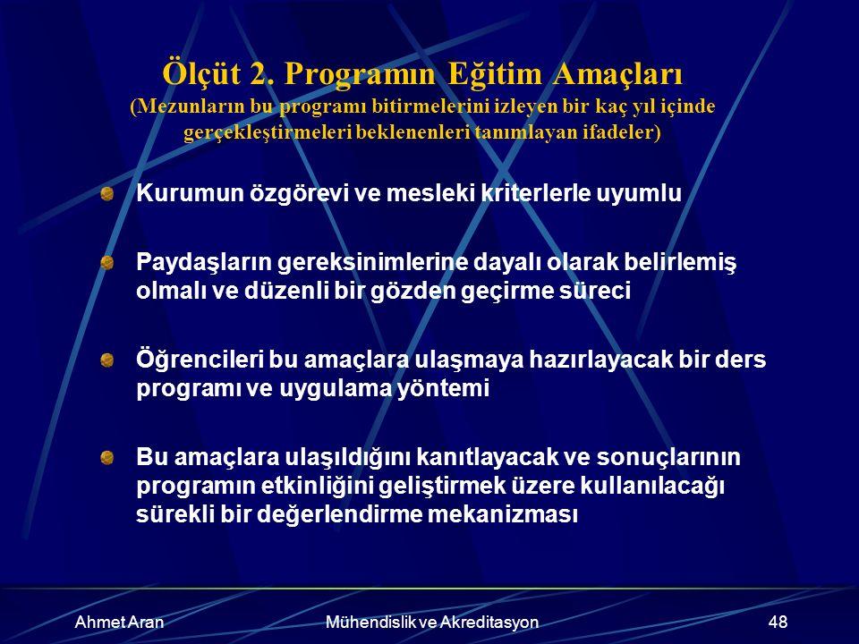 Ahmet AranMühendislik ve Akreditasyon48 Ölçüt 2.