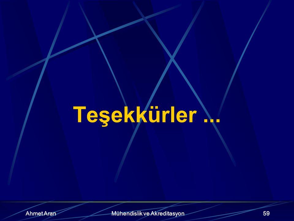 Ahmet AranMühendislik ve Akreditasyon59 Teşekkürler...