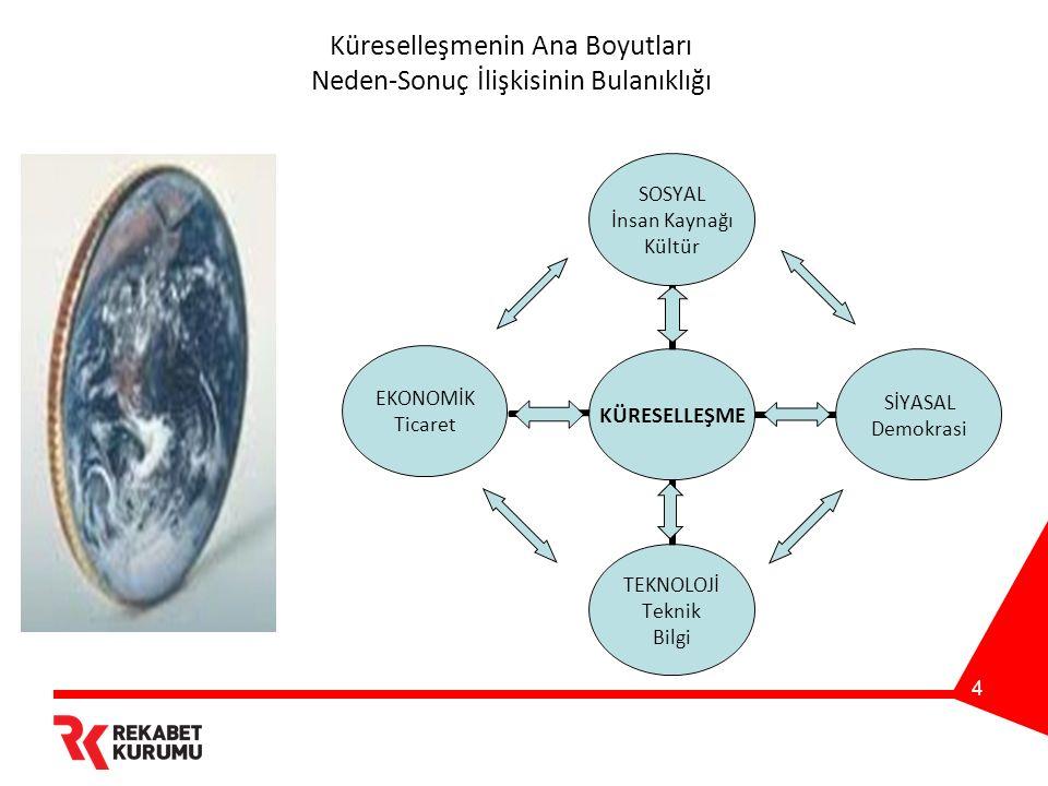 4 Küreselleşmenin Ana Boyutları Neden-Sonuç İlişkisinin Bulanıklığı