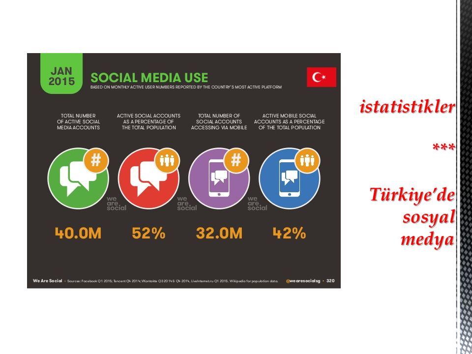 istatistikler *** Türkiye'de sosyal medya