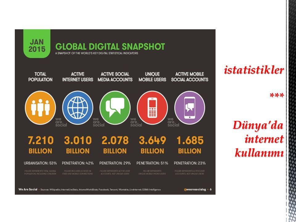 istatistikler *** Dünya'da internet kullanımı