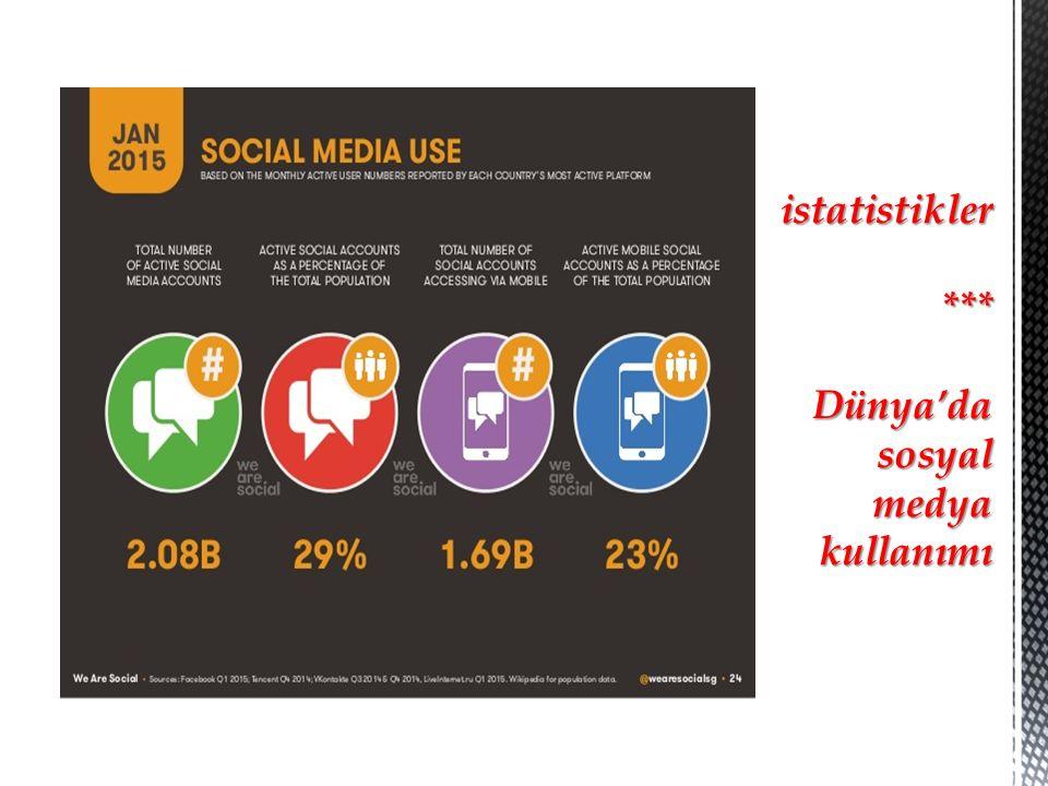 istatistikler *** Dünya'da sosyal medya kullanımı