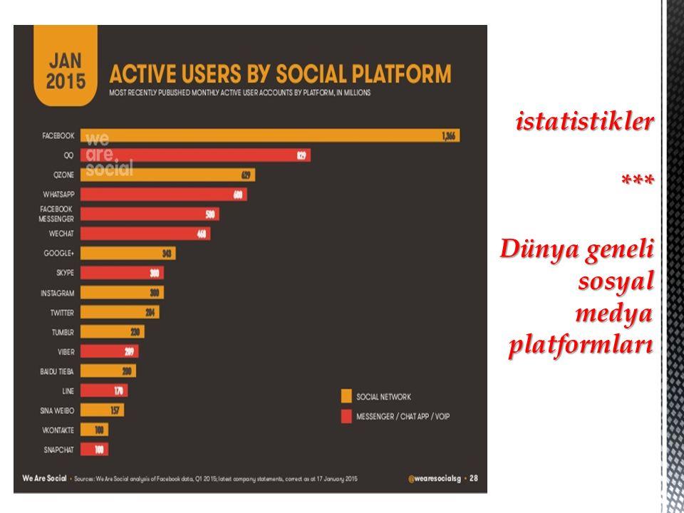 istatistikler *** Dünya geneli sosyal medya platformları