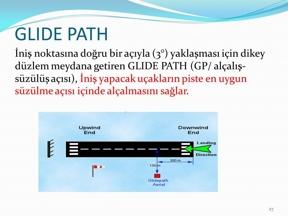 GLIDE PATH İniş noktasına doğru bir açıyla (3°) yaklaşması için dikey düzlem meydana getiren GLIDE PATH (GP/ alçalış- süzülüş açısı), İniş yapacak uçakların piste en uygun süzülme açısı içinde alçalmasını sağlar.