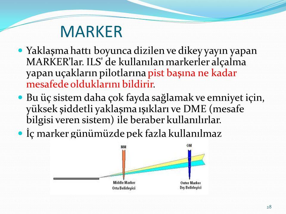 MARKER Yaklaşma hattı boyunca dizilen ve dikey yayın yapan MARKER'lar.