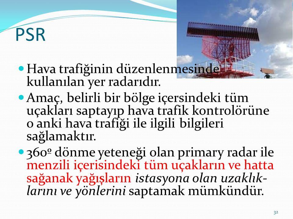 PSR Hava trafiğinin düzenlenmesinde kullanılan yer radarıdır.