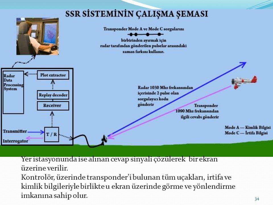 34 Yer istasyonunda ise alınan cevap sinyali çözülerek bir ekran üzerine verilir.