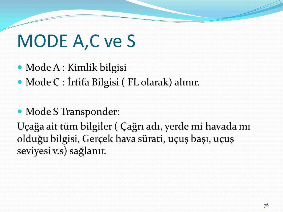 MODE A,C ve S Mode A : Kimlik bilgisi Mode C : İrtifa Bilgisi ( FL olarak) alınır.