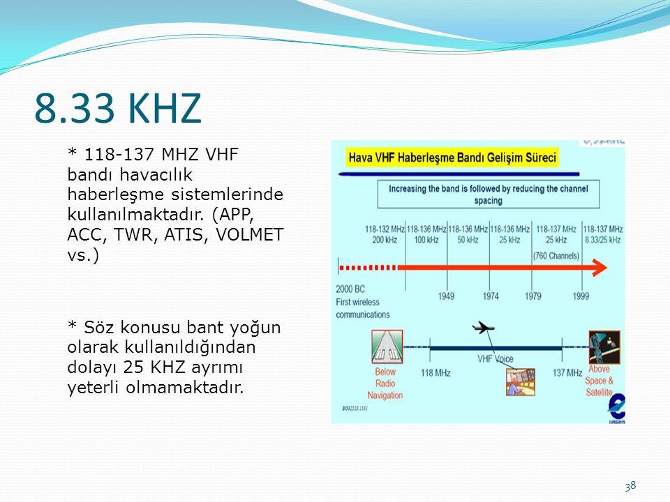 8.33 KHZ 38 * 118-137 MHZ VHF bandı havacılık haberleşme sistemlerinde kullanılmaktadır.