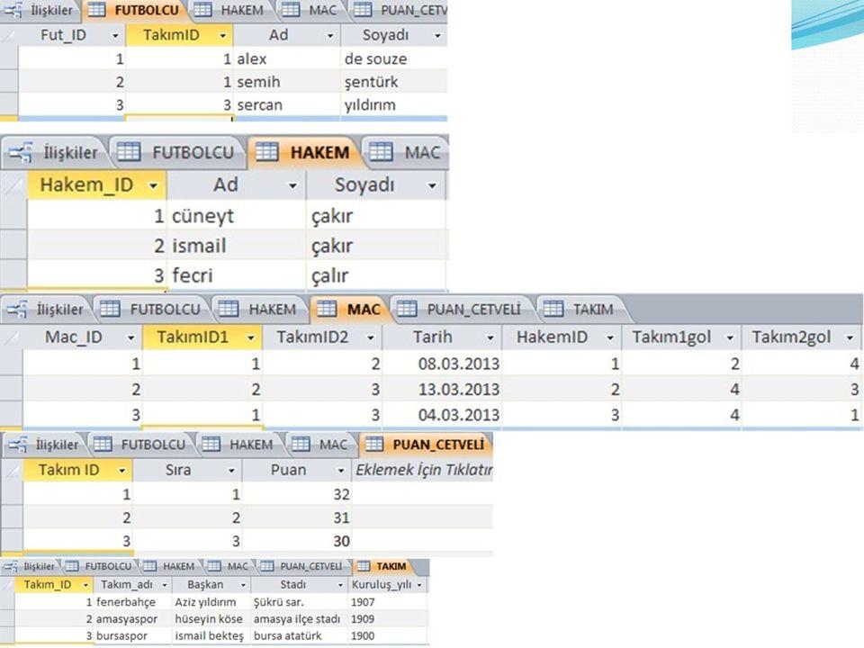 KAYNAKÇA WEB_1,(2013),Microsoft Office Web Site, http://office.microsoft.com/tr-tr/access- help/HA001224247.aspx (13/03/2013) 6