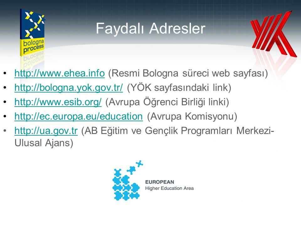 Faydalı Adresler http://www.ehea.info (Resmi Bologna süreci web sayfası)http://www.ehea.info http://bologna.yok.gov.tr/ (YÖK sayfasındaki link)http://bologna.yok.gov.tr/ http://www.esib.org/ (Avrupa Öğrenci Birliği linki)http://www.esib.org/ http://ec.europa.eu/education (Avrupa Komisyonu)http://ec.europa.eu/education http://ua.gov.tr (AB Eğitim ve Gençlik Programları Merkezi- Ulusal Ajans)http://ua.gov.tr