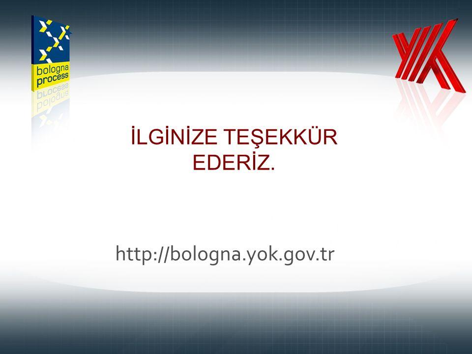 İLGİNİZE TEŞEKKÜR EDERİZ. http://bologna.yok.gov.tr
