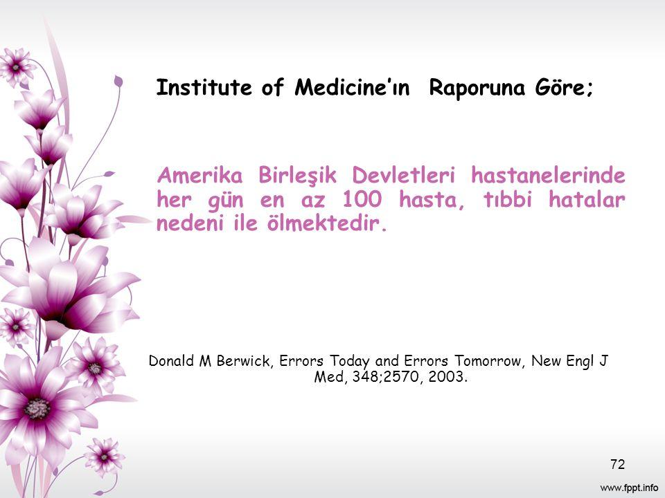 Institute of Medicine'ın Raporuna Göre; Amerika Birleşik Devletleri hastanelerinde her gün en az 100 hasta, tıbbi hatalar nedeni ile ölmektedir.