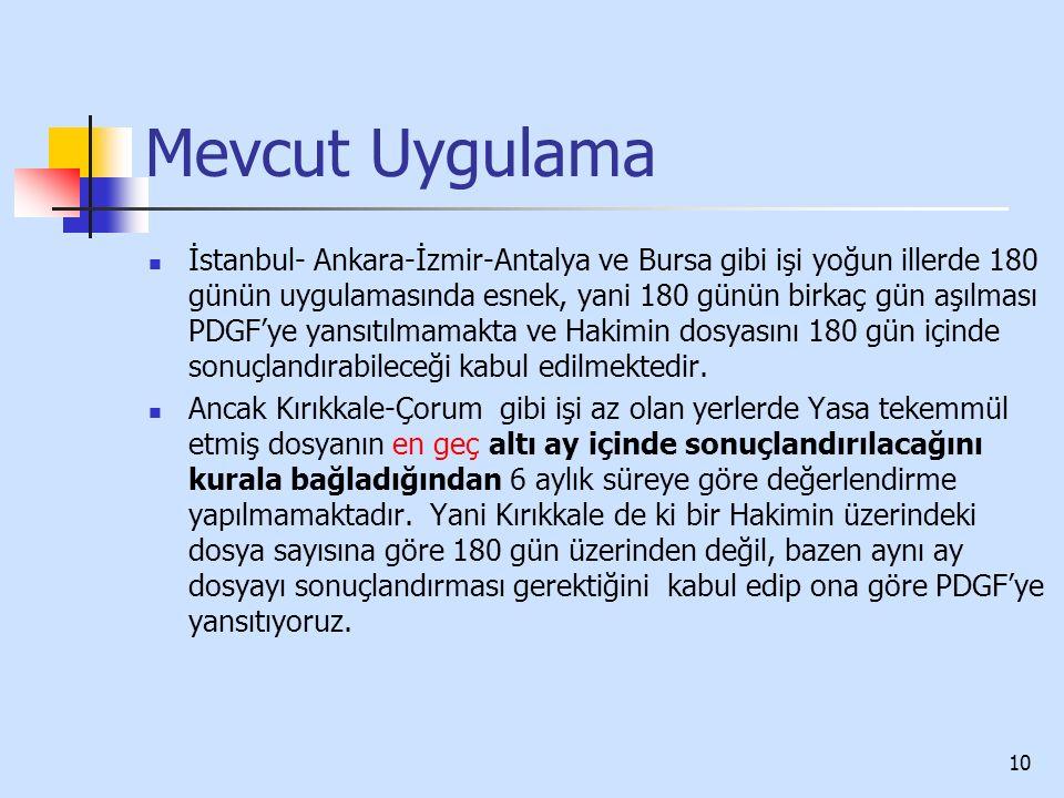 Mevcut Uygulama İstanbul- Ankara-İzmir-Antalya ve Bursa gibi işi yoğun illerde 180 günün uygulamasında esnek, yani 180 günün birkaç gün aşılması PDGF'
