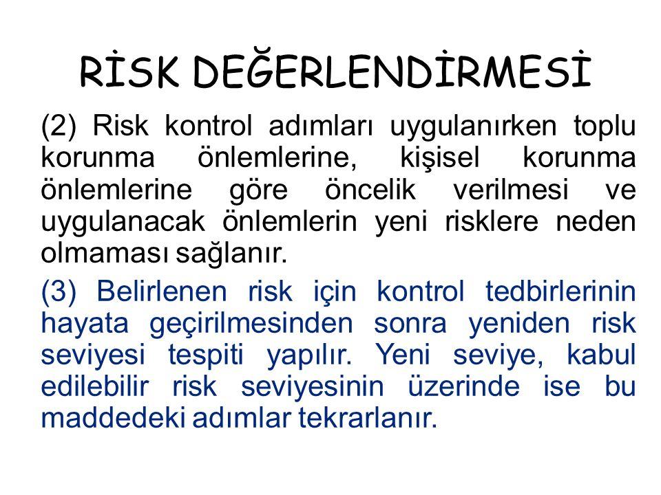 RİSK DEĞERLENDİRMESİ (2) Risk kontrol adımları uygulanırken toplu korunma önlemlerine, kişisel korunma önlemlerine göre öncelik verilmesi ve uygulanacak önlemlerin yeni risklere neden olmaması sağlanır.