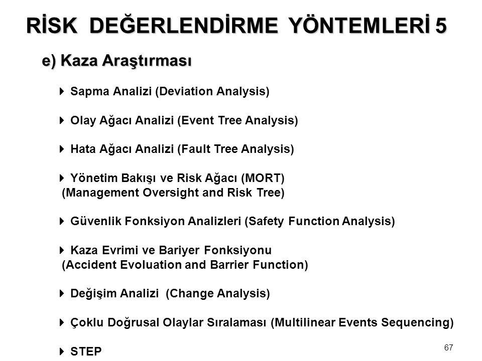 67 e) Kaza Araştırması  Sapma Analizi (Deviation Analysis)  Olay Ağacı Analizi (Event Tree Analysis)  Hata Ağacı Analizi (Fault Tree Analysis)  Yönetim Bakışı ve Risk Ağacı (MORT) (Management Oversight and Risk Tree)  Güvenlik Fonksiyon Analizleri (Safety Function Analysis)  Kaza Evrimi ve Bariyer Fonksiyonu (Accident Evoluation and Barrier Function)  Değişim Analizi (Change Analysis)  Çoklu Doğrusal Olaylar Sıralaması (Multilinear Events Sequencing)  STEP RİSK DEĞERLENDİRME YÖNTEMLERİ 5