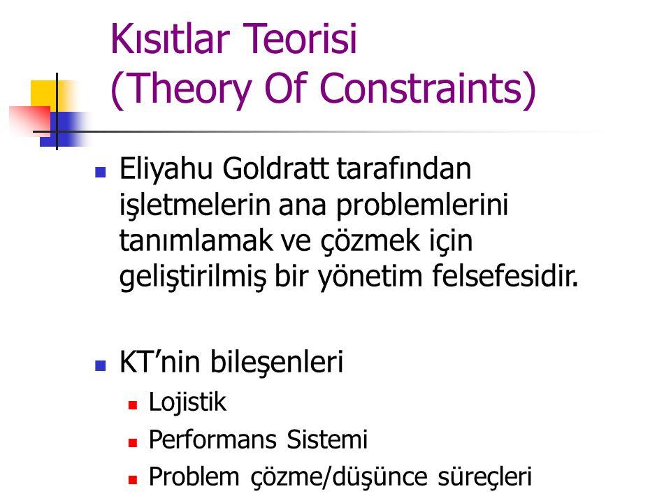 Kısıtlar Teorisi (Theory Of Constraints) Eliyahu Goldratt tarafından işletmelerin ana problemlerini tanımlamak ve çözmek için geliştirilmiş bir yöneti