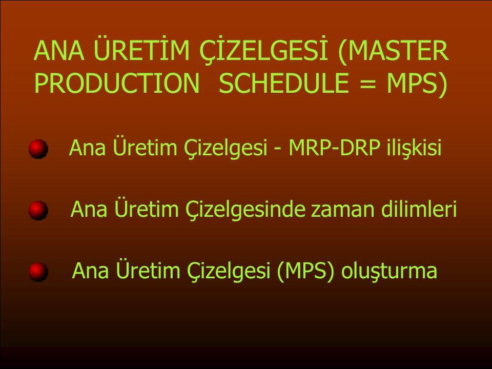 Ana Üretim Çizelgesinde zaman dilimleri Ana Üretim Çizelgesi (MPS) oluşturma Ana Üretim Çizelgesi - MRP-DRP ilişkisi ANA ÜRETİM ÇİZELGESİ (MASTER PROD