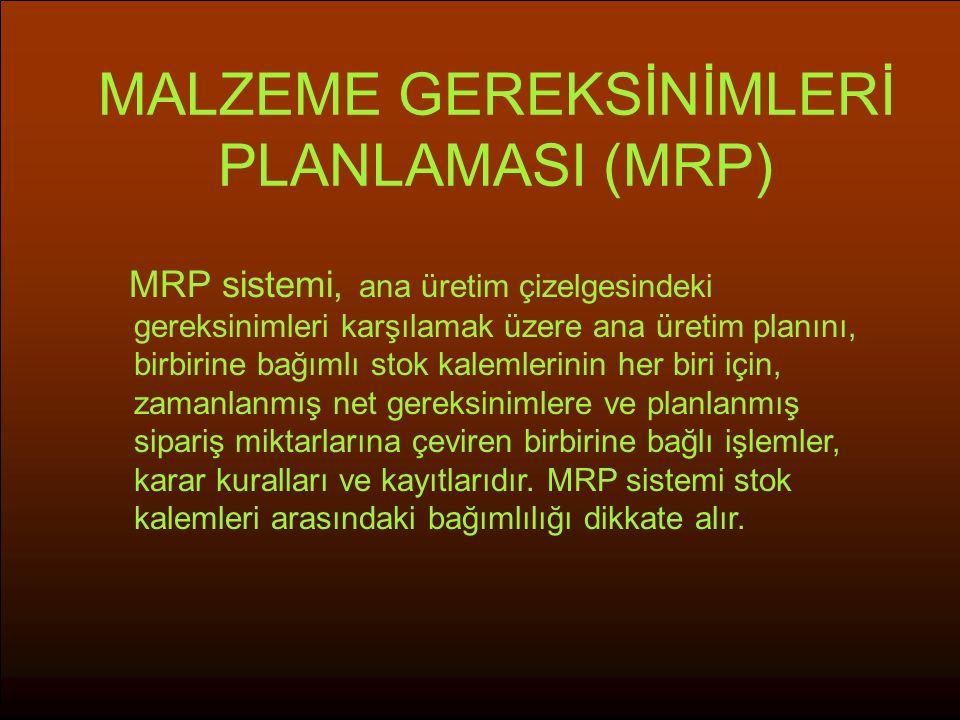 MALZEME GEREKSİNİMLERİ PLANLAMASI (MRP) MRP sistemi, ana üretim çizelgesindeki gereksinimleri karşılamak üzere ana üretim planını, birbirine bağımlı s