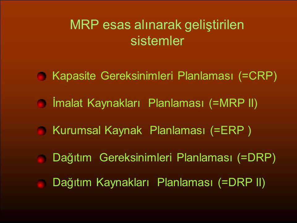 MRP esas alınarak geliştirilen sistemler Kapasite Gereksinimleri Planlaması (=CRP) İmalat Kaynakları Planlaması (=MRP II) Kurumsal Kaynak Planlaması (