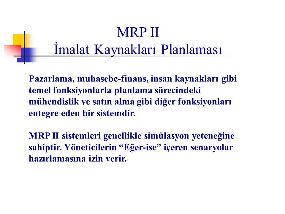 MRP II İmalat Kaynakları Planlaması Pazarlama, muhasebe-finans, insan kaynakları gibi temel fonksiyonlarla planlama sürecindeki mühendislik ve satın a