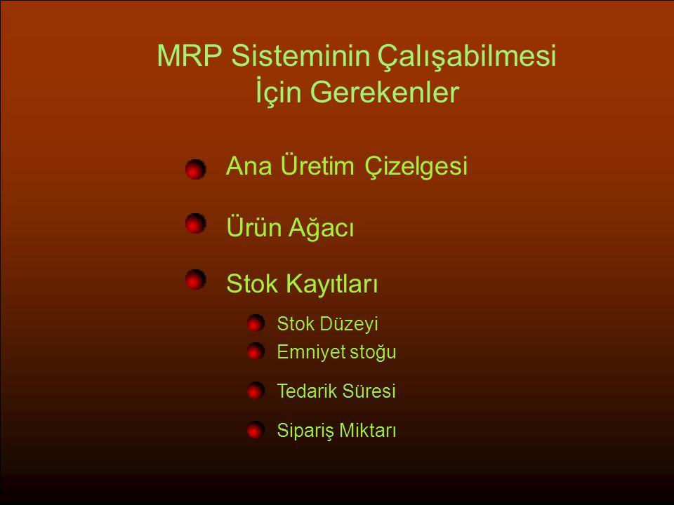 MRP Sisteminin Çalışabilmesi İçin Gerekenler Ana Üretim Çizelgesi Ürün Ağacı Stok Kayıtları Stok Düzeyi Emniyet stoğu Tedarik Süresi Sipariş Miktarı