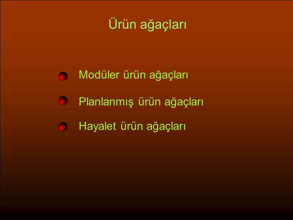 Ürün ağaçları Modüler ürün ağaçları Hayalet ürün ağaçları Planlanmış ürün ağaçları