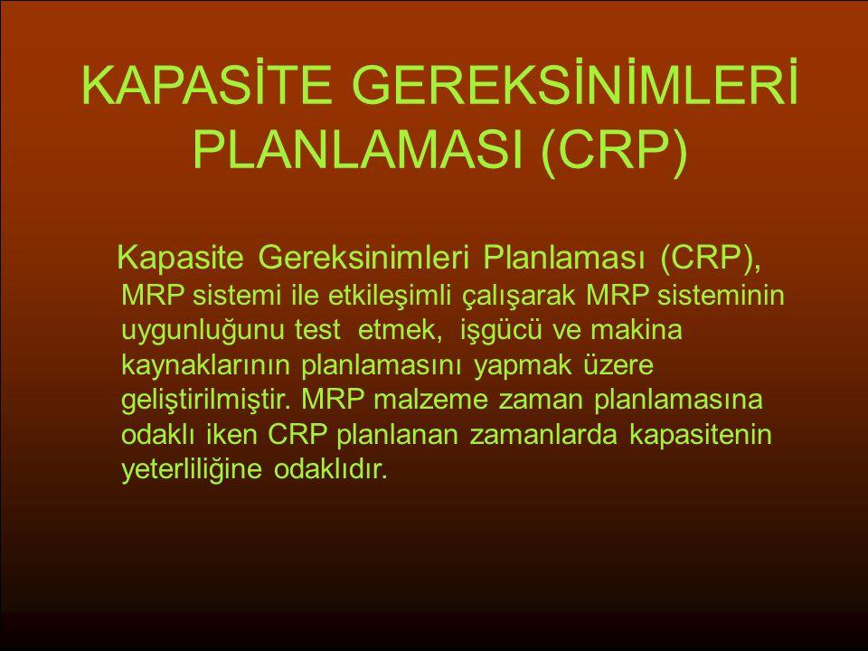 KAPASİTE GEREKSİNİMLERİ PLANLAMASI (CRP) Kapasite Gereksinimleri Planlaması (CRP), MRP sistemi ile etkileşimli çalışarak MRP sisteminin uygunluğunu te