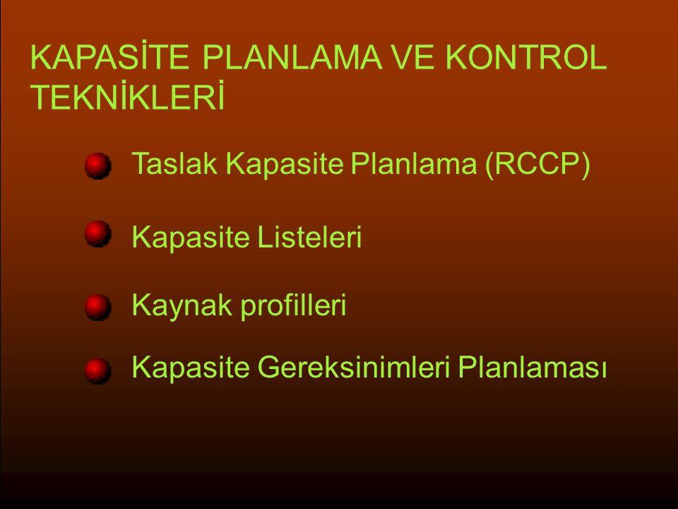 KAPASİTE PLANLAMA VE KONTROL TEKNİKLERİ Kapasite Listeleri Taslak Kapasite Planlama (RCCP) Kaynak profilleri Kapasite Gereksinimleri Planlaması
