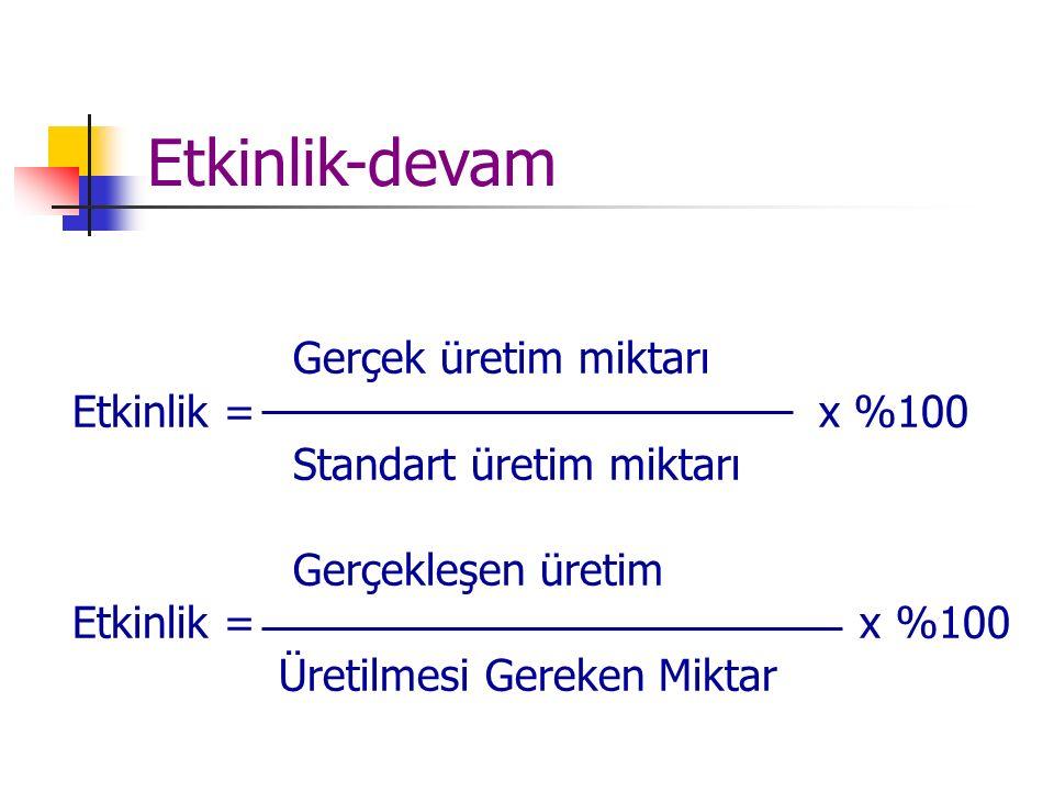 Etkinlik-devam Gerçek üretim miktarı Etkinlik = x %100 Standart üretim miktarı Gerçekleşen üretim Etkinlik = x %100 Üretilmesi Gereken Miktar