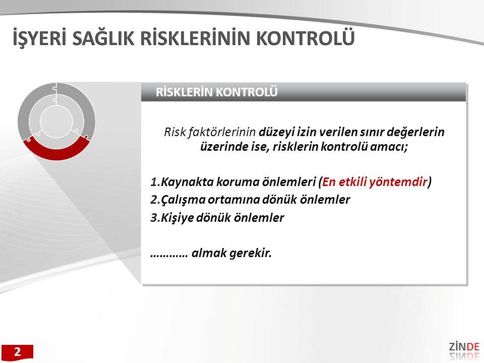 RİSKLERİN KONTROLÜ Risk faktörlerinin düzeyi izin verilen sınır değerlerin üzerinde ise, risklerin kontrolü amacı; 1.Kaynakta koruma önlemleri (En etk