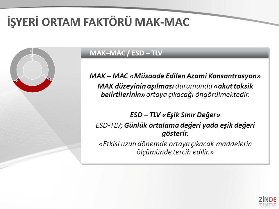 MAK–MAC / ESD – TLV MAK – MAC «Müsaade Edilen Azami Konsantrasyon» MAK düzeyinin aşılması durumunda «akut toksik belirtilerinin» ortaya çıkacağı öngör
